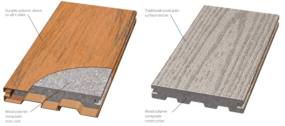 capped composite decking vs wood decking timbertech