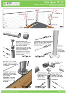 Data Sheet 201 Stainless Steel and Cable Rail Balustrade Installation on Decking Substructure