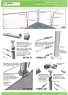 Data Sheet 202 Stainless Steel and Cable Rail Balustrade Installation on Solid Substructure